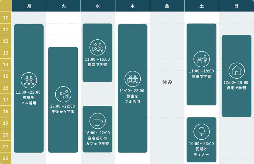 DMM WEBCAMPの学習スケジュール例