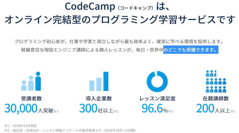 CodeCampの特徴・メリット